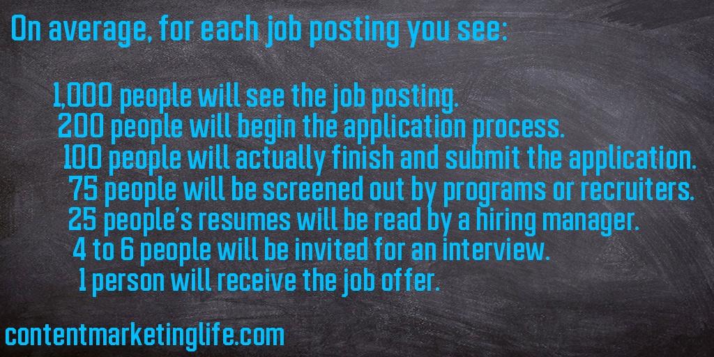 amount of applicants per job posting
