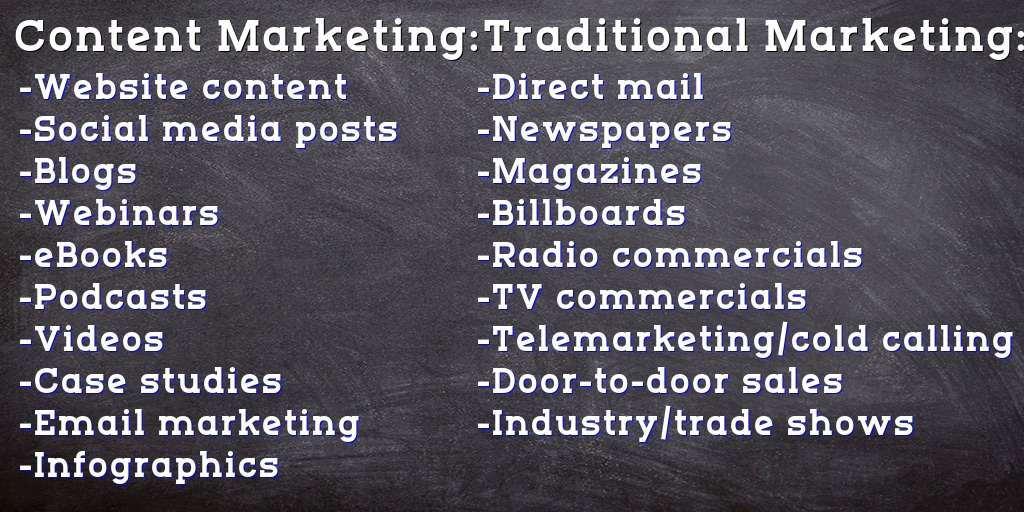 content and traditional marketing comparison